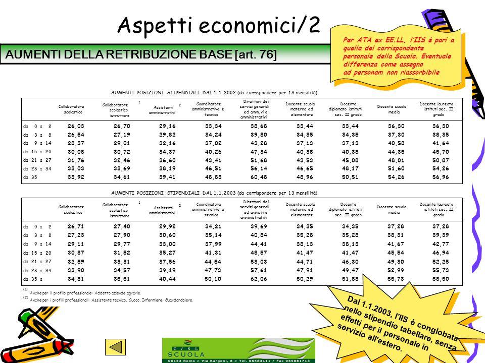 Aspetti economici/2 AUMENTI DELLA RETRIBUZIONE BASE [art. 76]